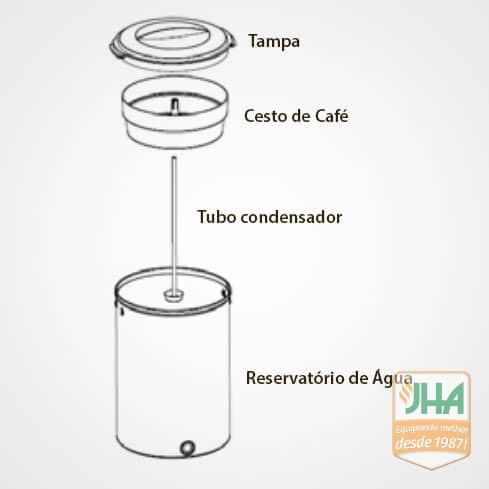A cafeteira ideal para quem busca praticidade e economia!
